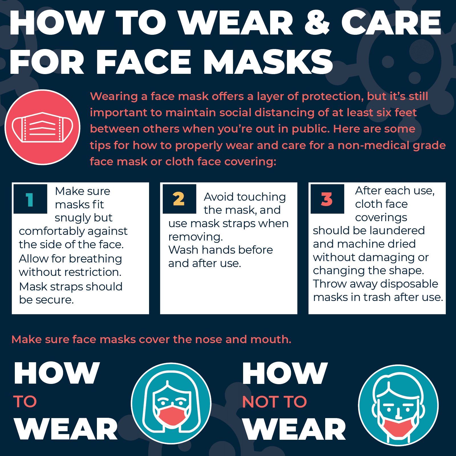 Face Masks How to Wear-ENG